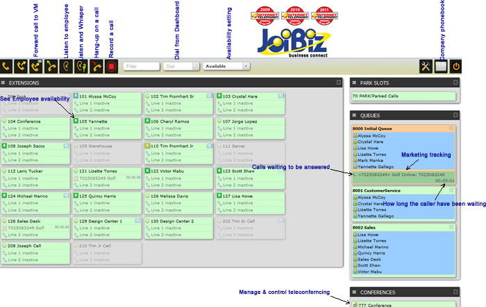 JoiBiz Call Center Dashboard